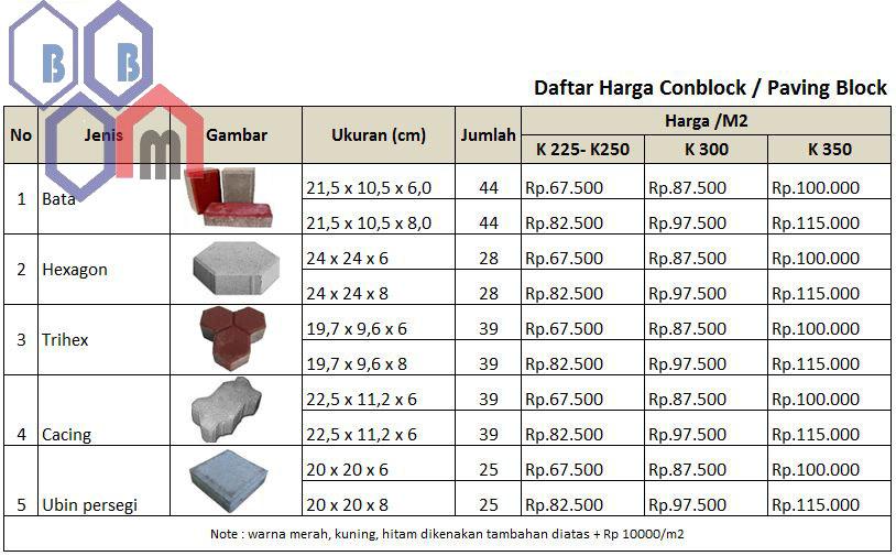 harga paving blok