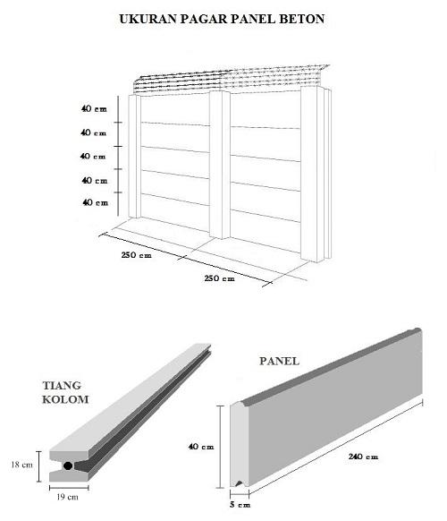 ukuran-pagar-panel-beton-2